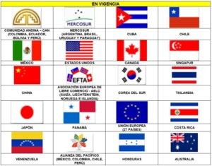 TLC EN VIGENCIA PERU
