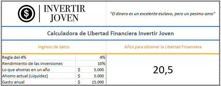 Calculadora de libertad financiera