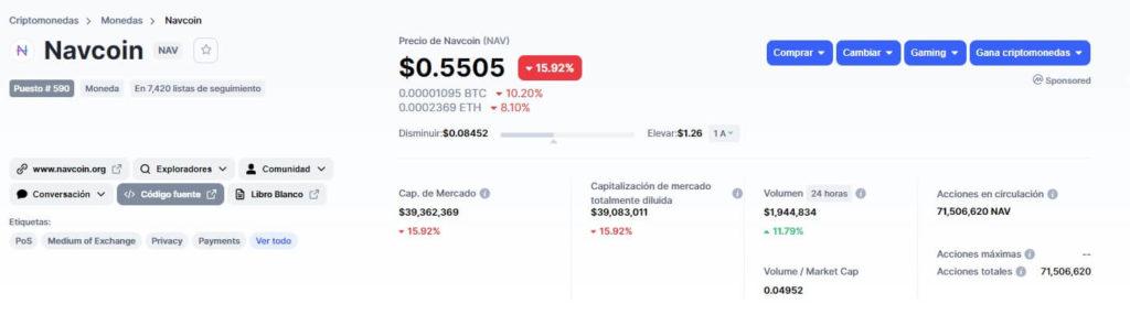 Navcoin Market Cap