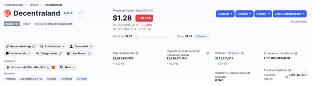 MANA CoinMarketCap