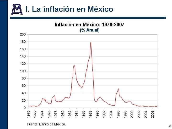 INFLACIÓN EN LA ECONOMÍA MEXICANA
